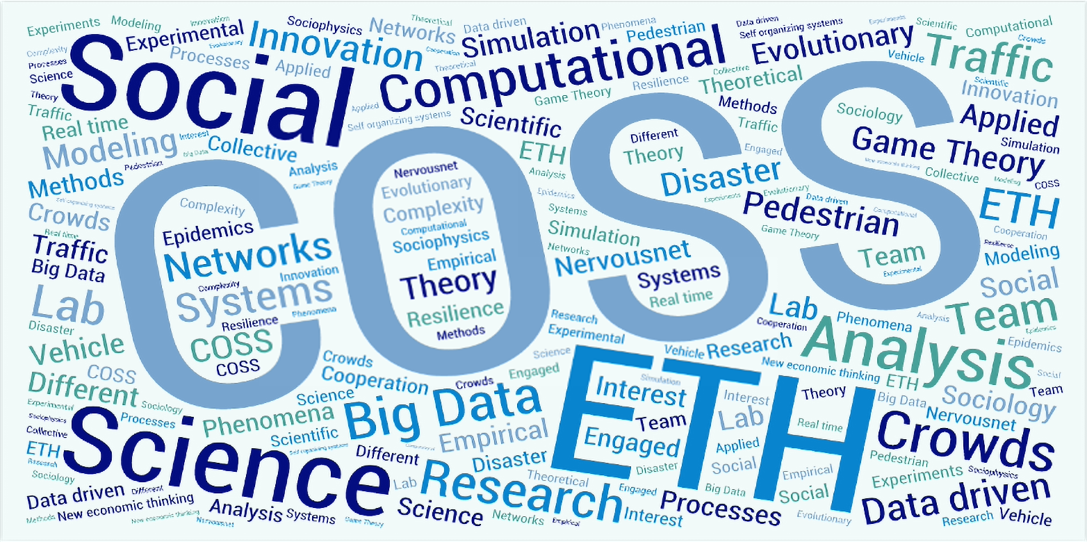 About COSS in wordcloud